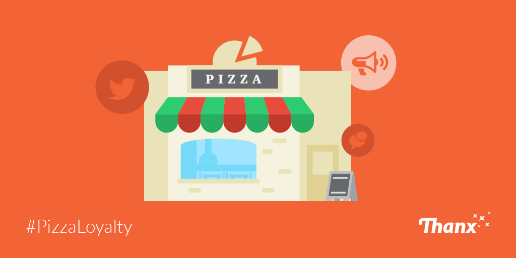 market strategies of pizza restaurant Social media marketing for restaurants #3: instagram marketing instagram is a hugely popular photo sharing platform with its seamless integration with facebook, it's used about 95% of the time when your patrons are posting images to their facebook friends.