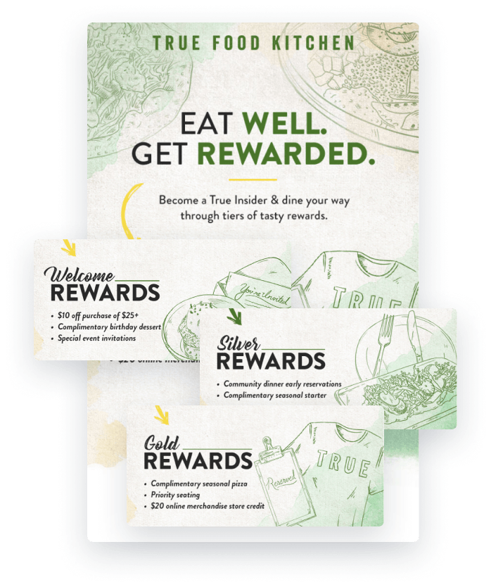 Rewards Loyalty