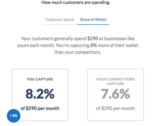 Competition insights
