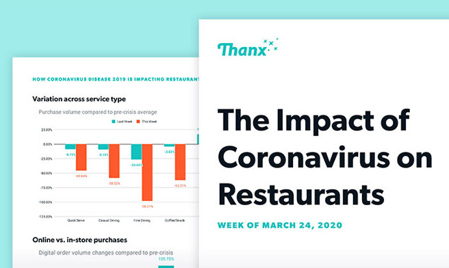 Thanx Coronavirus Impact on Restaurants Preview